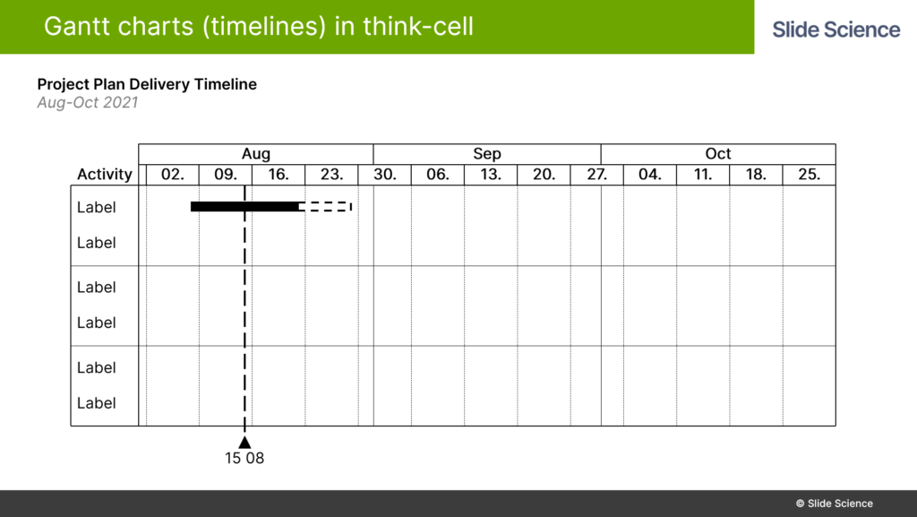Inserting a Gantt Chart in Think-Cell