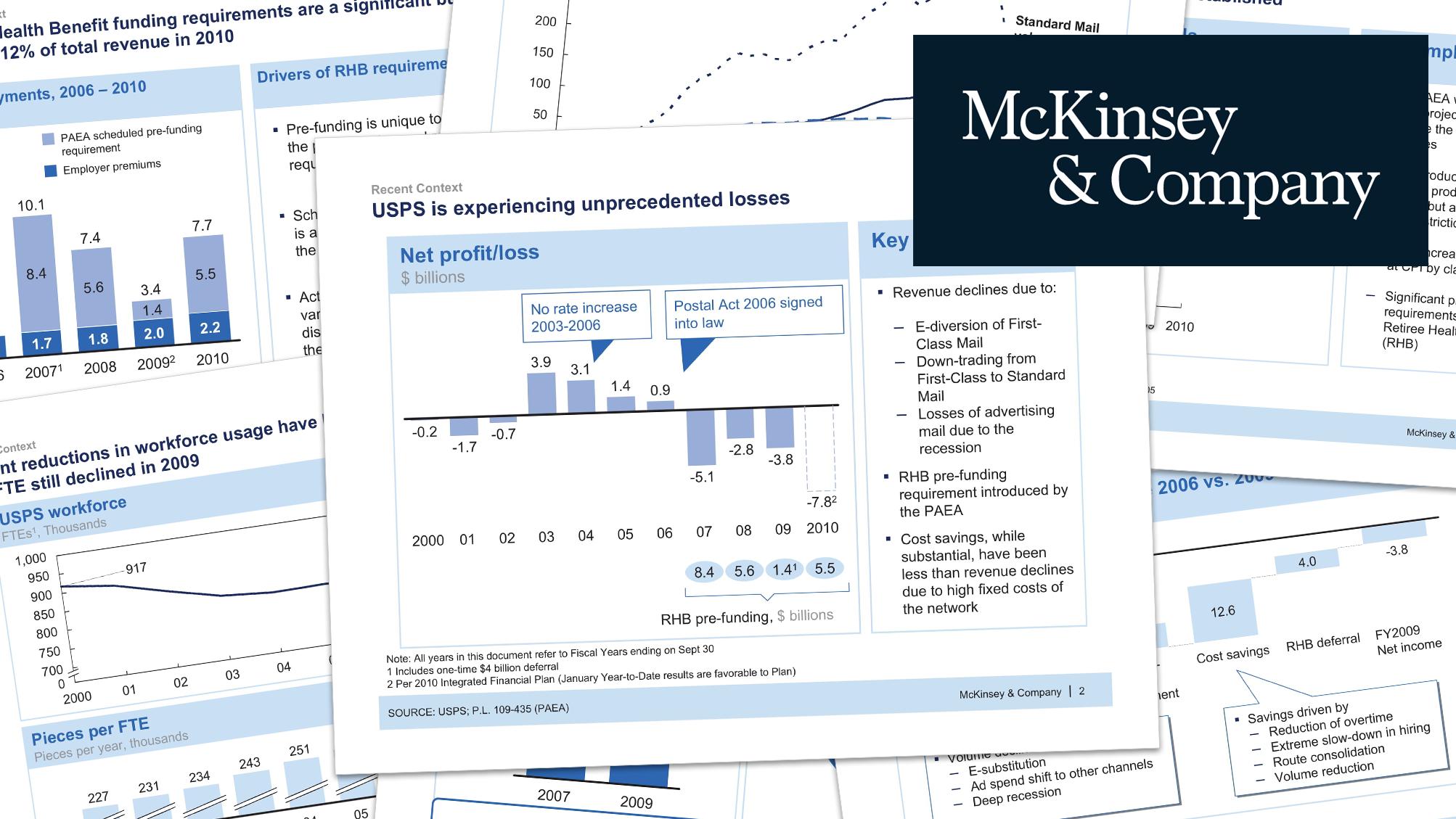 McKinsey presentations, reports and slide decks