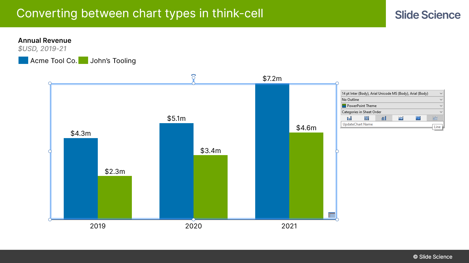 Changing between stacked and clustered segment charts, line charts, and area charts in think-cell