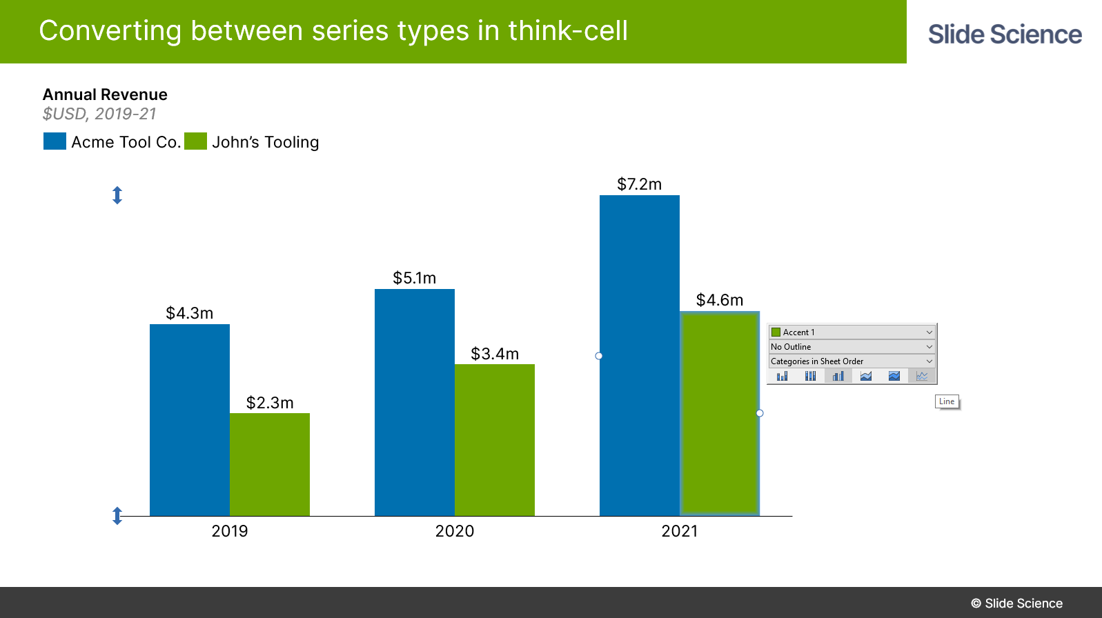 Changing series types in think-cell