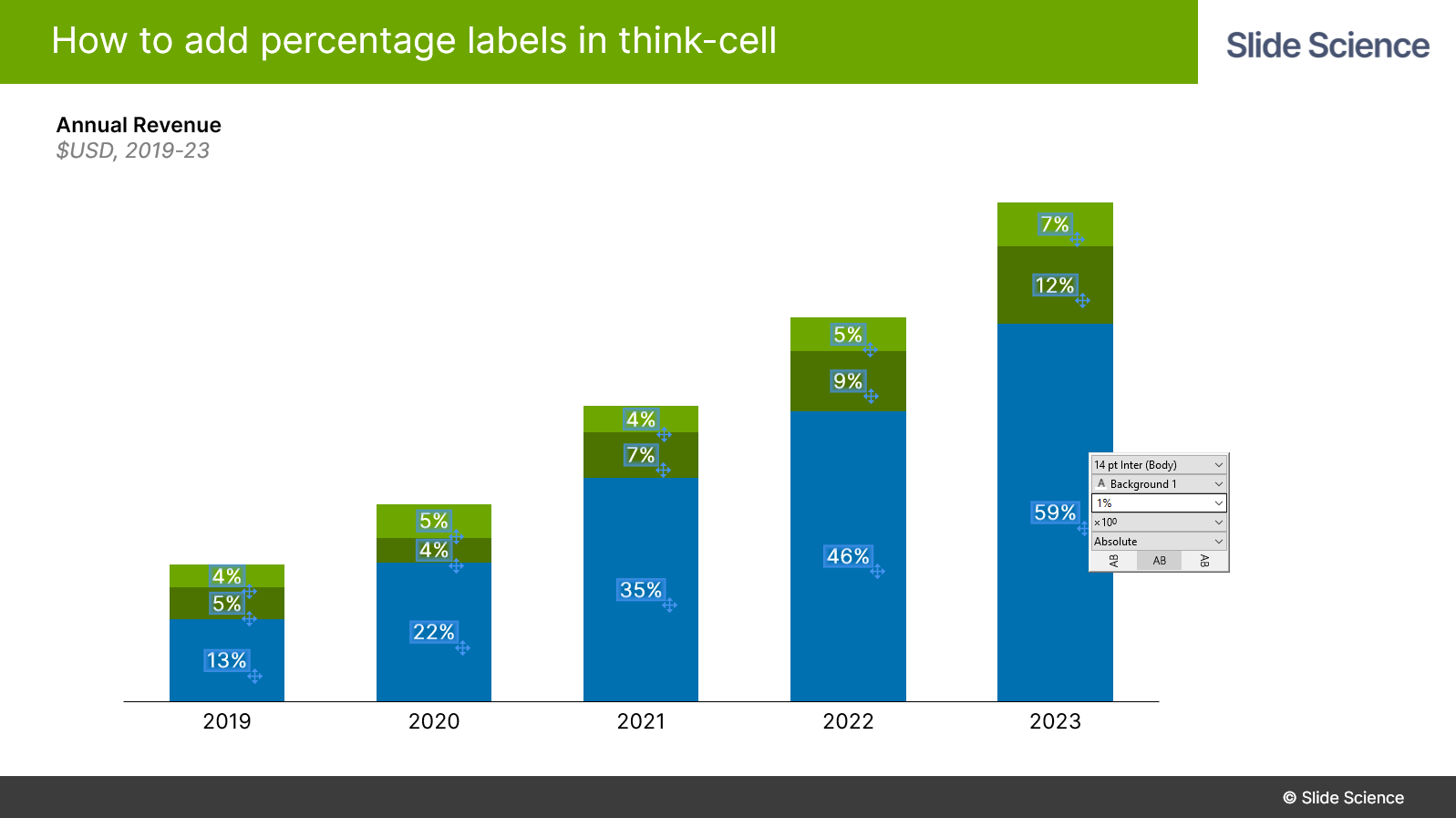 Add percentage labels in think-cell - Step 2: Adjust label format