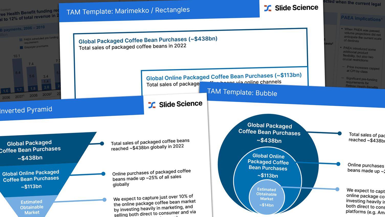 How to Create the Perfect TAM Slide (with Templates and Examples)
