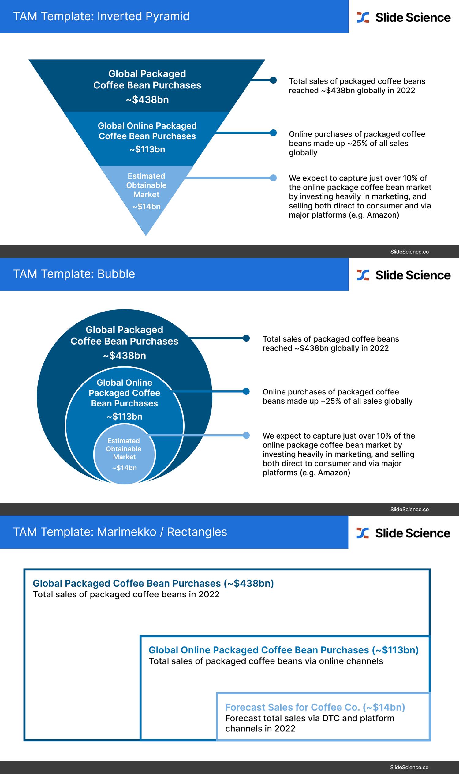 Free TAM Slide Templates by Slide Science